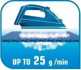 Lograr un planchado eficiente gracias a sus 25g/min