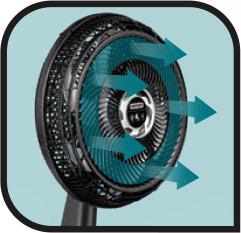 Su Power Zone concentra al máximo el flujo de aire