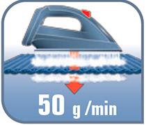 Fácil eliminación de arrugas gracias a sus 50g/min